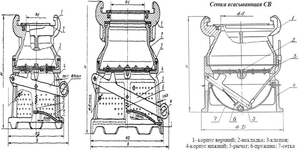 Схема всасывающей сетки СВ-125