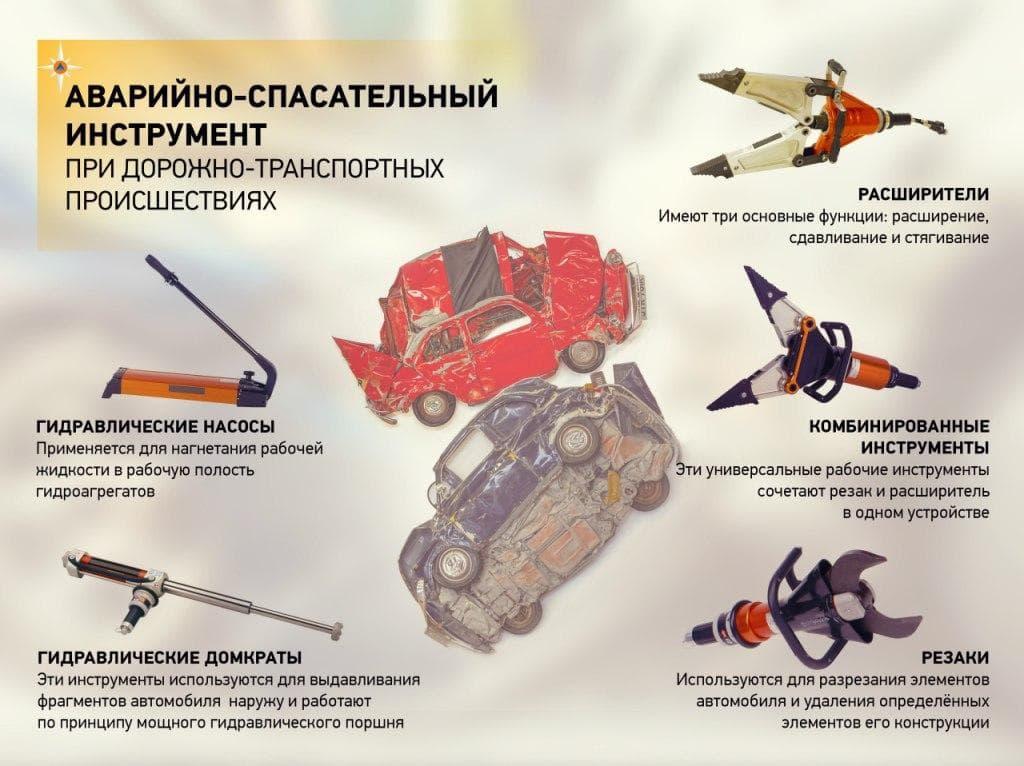 Аварийно-спасательный инструмент