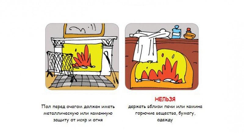 Пожарная безопасность при использовании камина