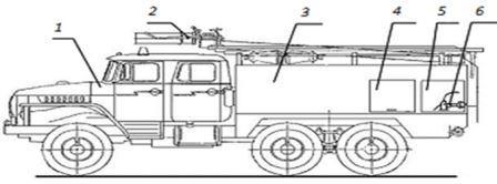 Автоцистерна пожарная АЦП-6/6-40(Урал-5557-10