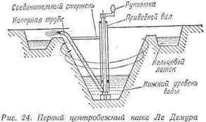 первый центробежный насос