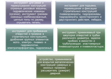классиикация по функциональному назначению