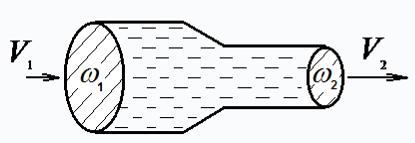 Схема к уравнению неразрывности потока.