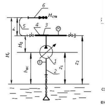 Схема насосной установки