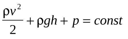 Закон (уравнение) Бернулли