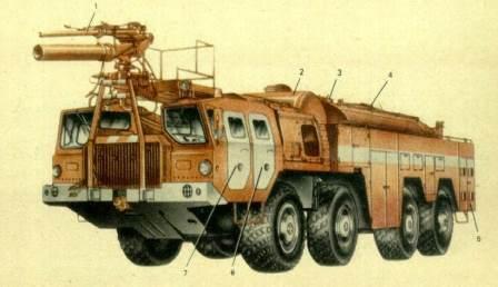 АА-70 (7310)