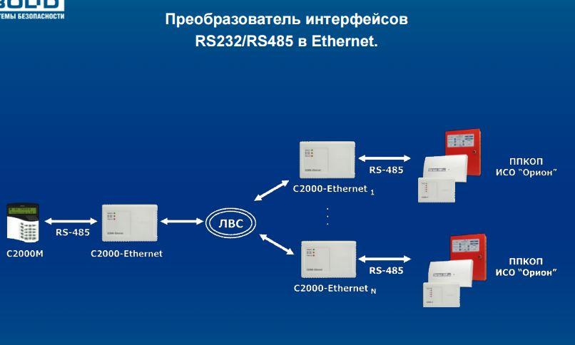 схема преобразователь интерфейсов