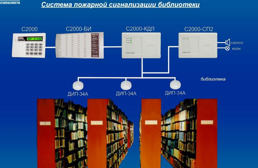 сигнализации библиотеки