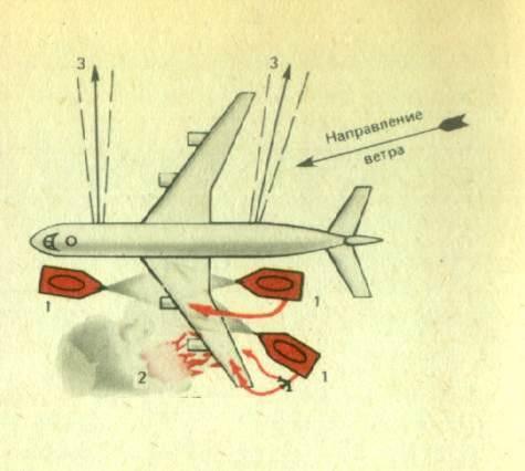тушение 2 двигателей и крыла