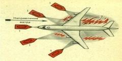 тушение воздушных судов тактика