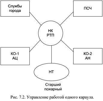 Приказ минтруда рф от 23. 12. 2014 n 1100н