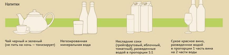 Напитки в жару