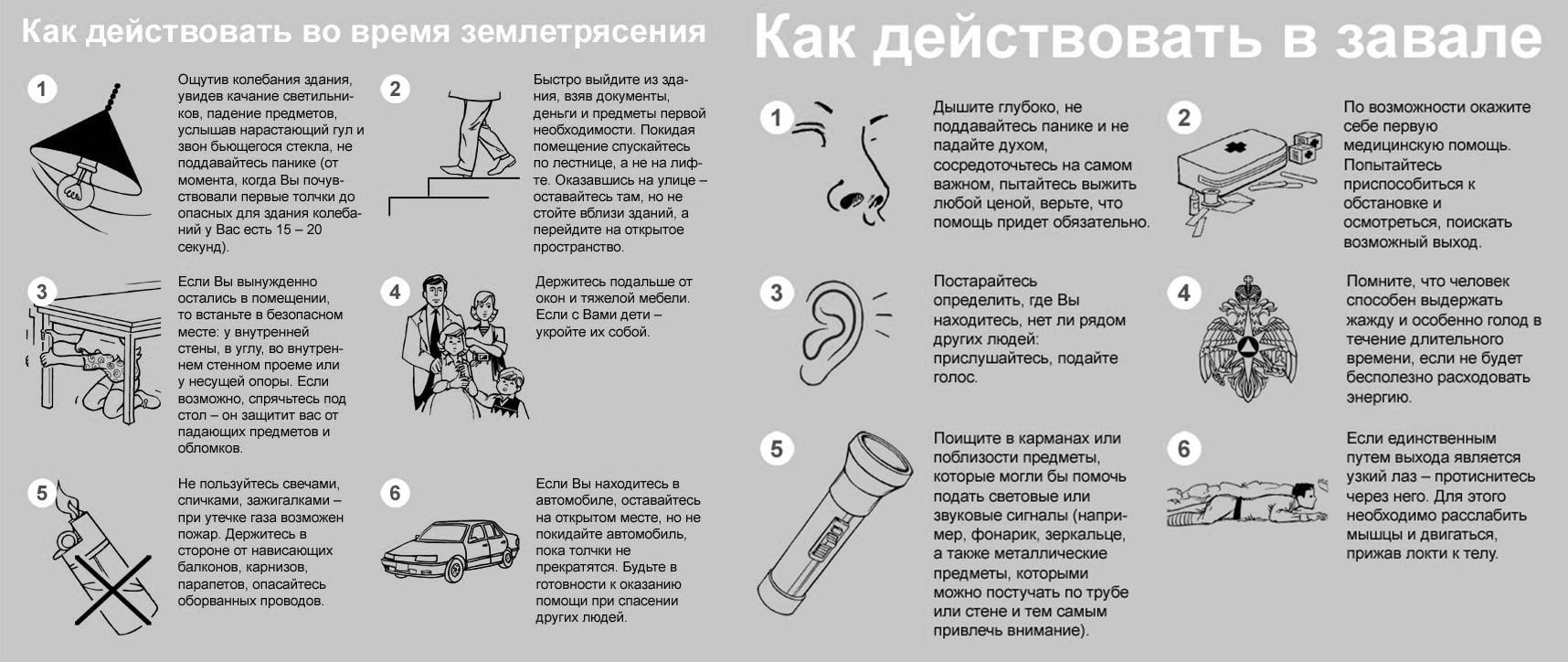 Правила основные при землетрясении
