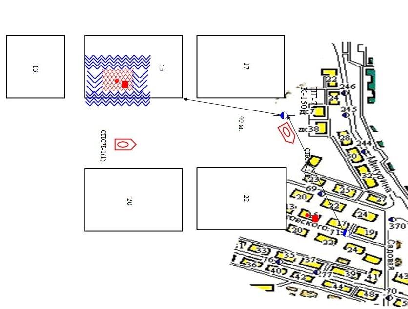 Схема на местности