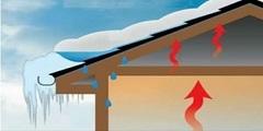Наледи на крышах и правила безопасности