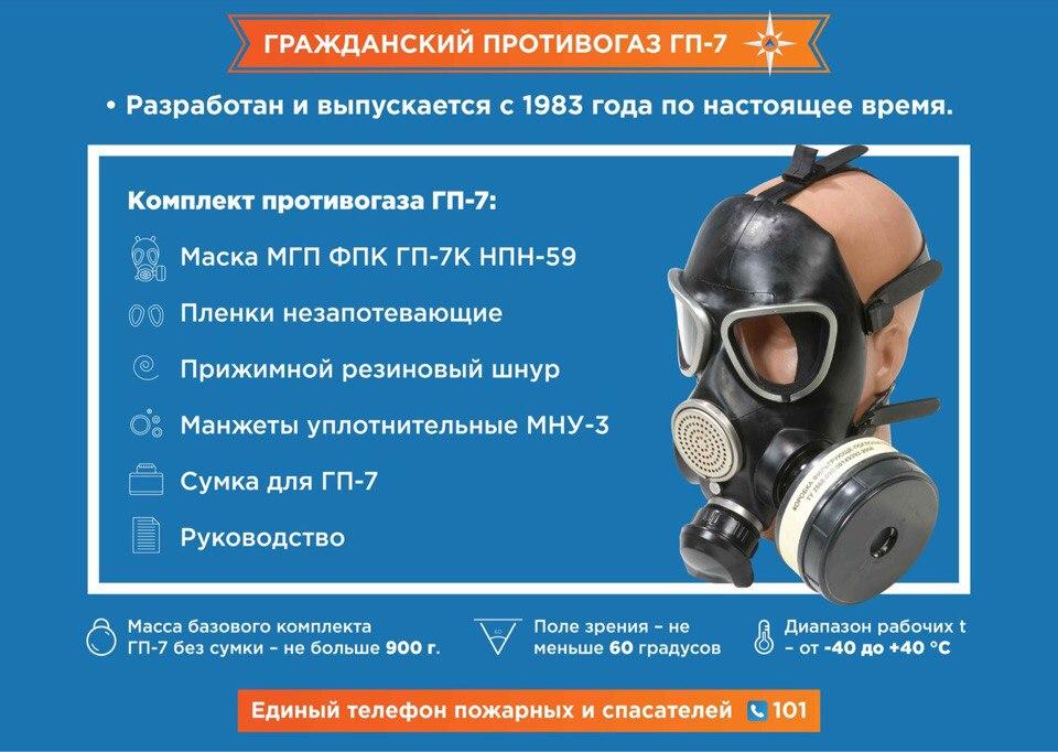 плакат ГП-7