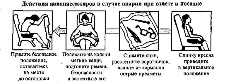 Действия пассажиров в случае аварии при взлете или посадке самолета
