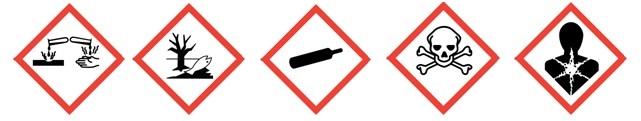 Хлор класс опасности