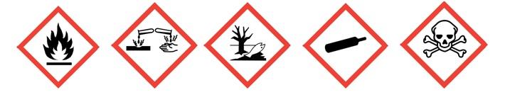 Класс опасности сероводород