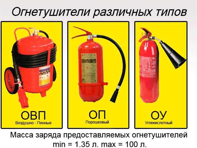 Виды огнетушителей на АЗС