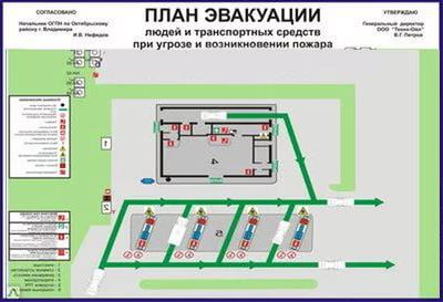 План эвакуации на АЗС