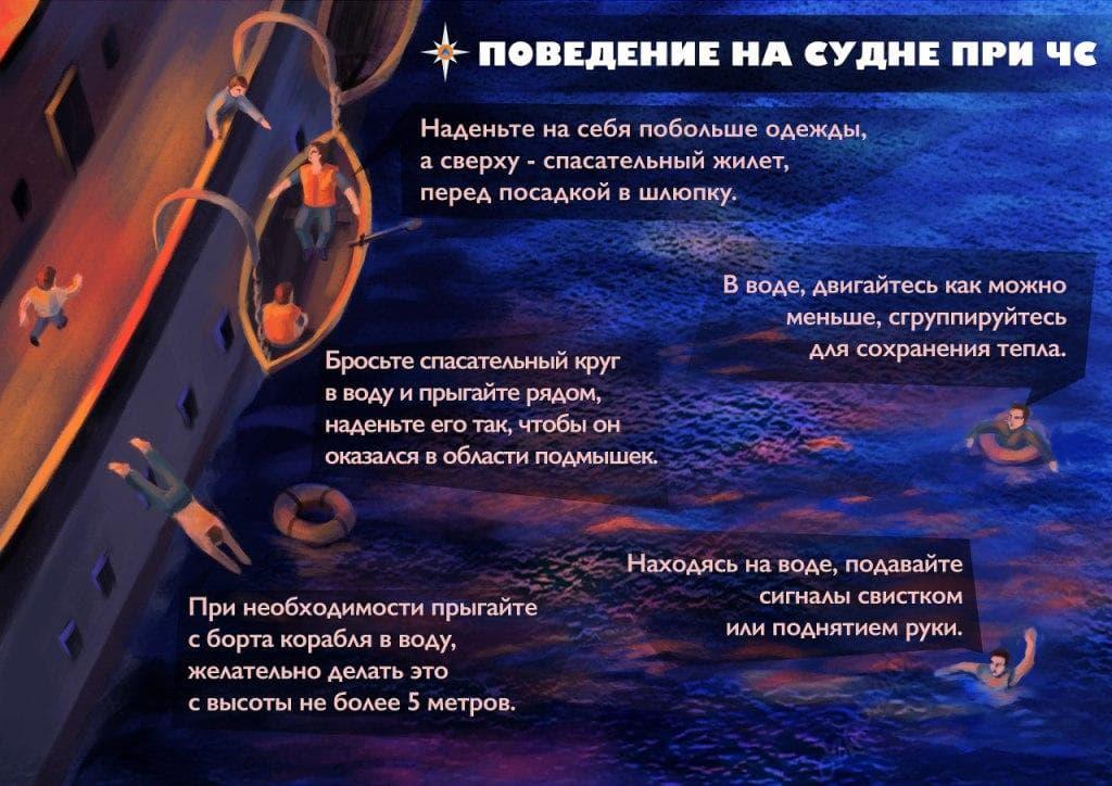 Поведение на судне при чрезвычайной ситуации (ЧС)