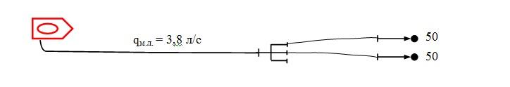 Схема развертывания на два ствола Б