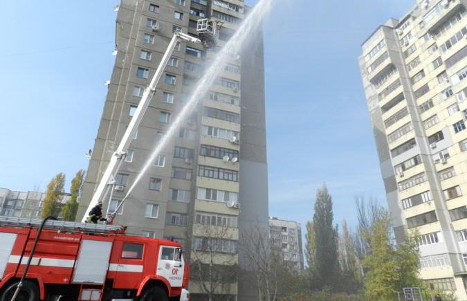 Методический план тушение пожаров в домах престарелых государственный пансионат для престарелых в свердловской области