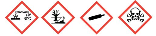 Водород хлористый (хлороводород) опасность