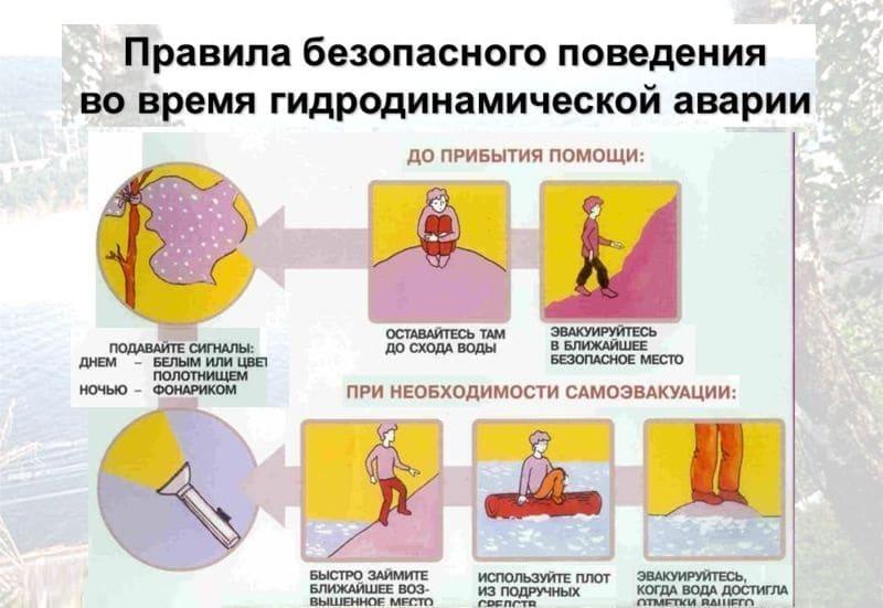 что делать при аварии гидродинамической