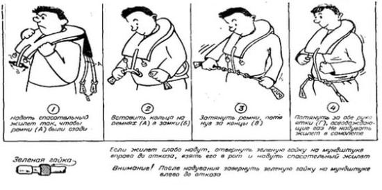 Правила надевания спасательного жилета