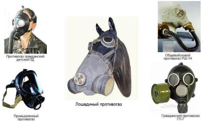 Классификация противогазов по сфере применения