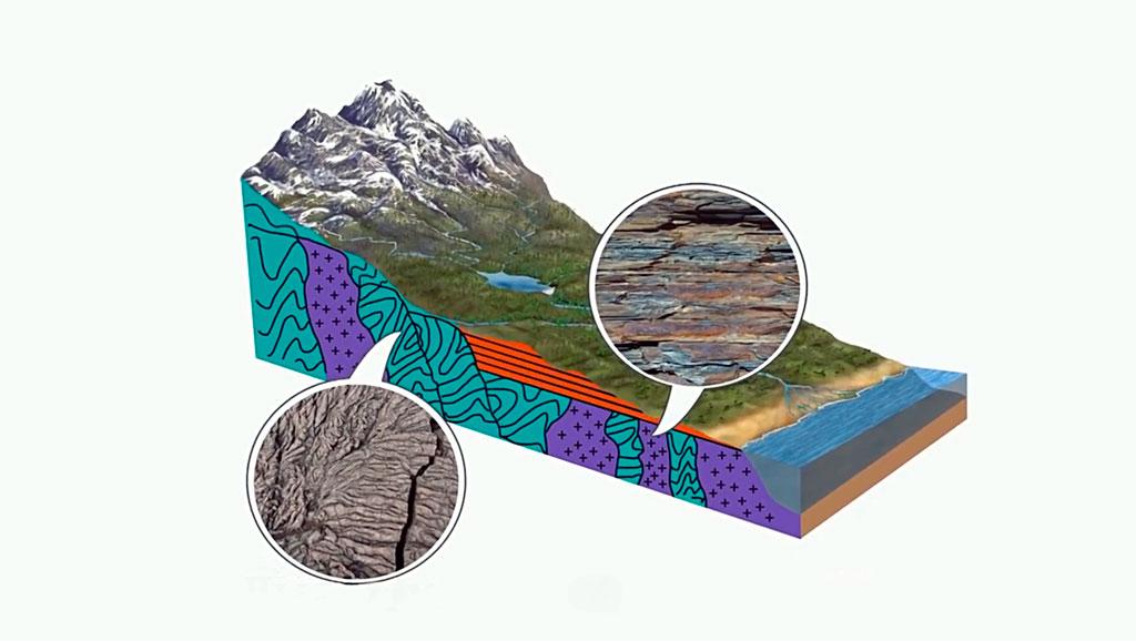 Геологическая тектоническая структура