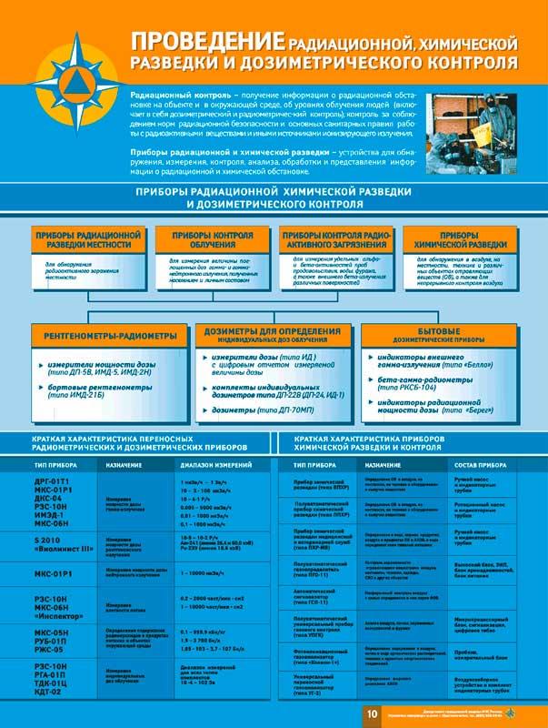 Радиационная и химическая разведки