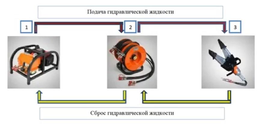 Схема подключения ГАСИ