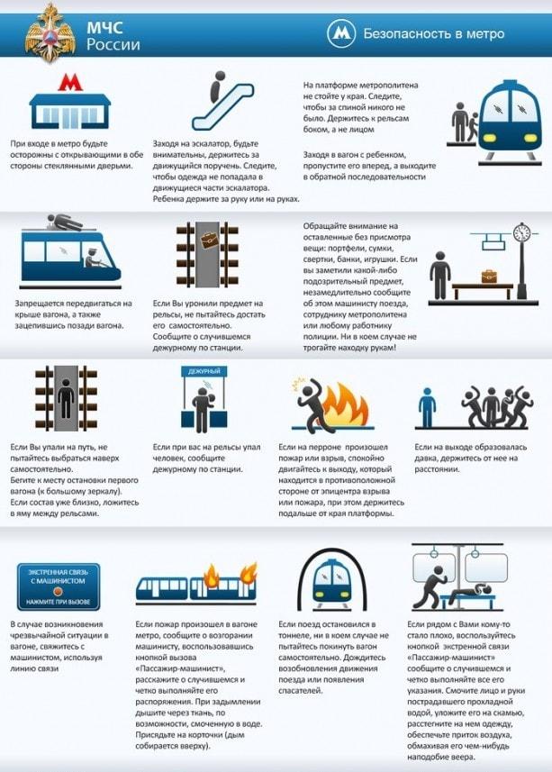 Действия при пожаре в метро