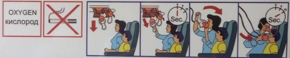 Использование кислородных масок в самолете