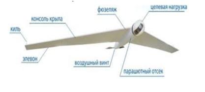 Посадочные шасси жесткие для беспилотника phantom квадрокоптер dji phantom 1 продам
