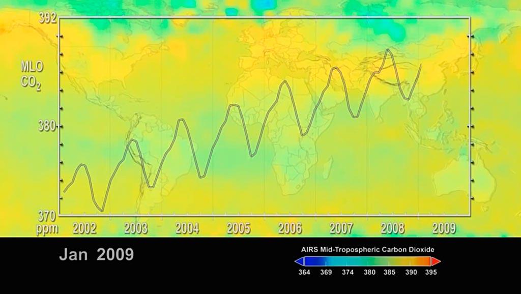 Глобальные изменения климата Земли