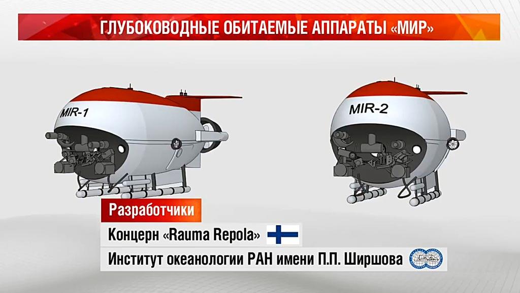 Глубоководные подводные аппараты