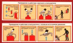 Как пользоваться порошковым огнетушителем