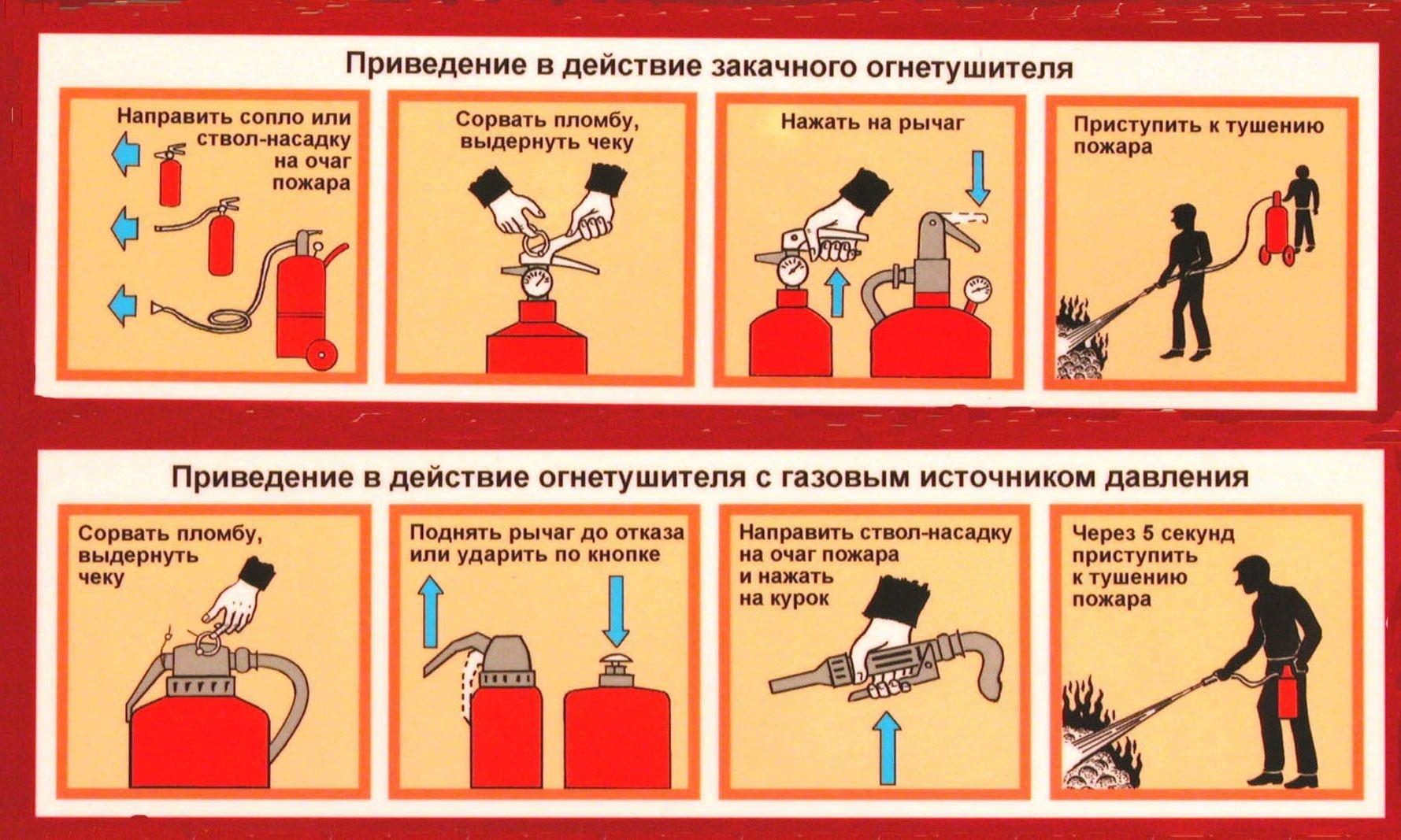 Порошковый огнетушитель инструкция