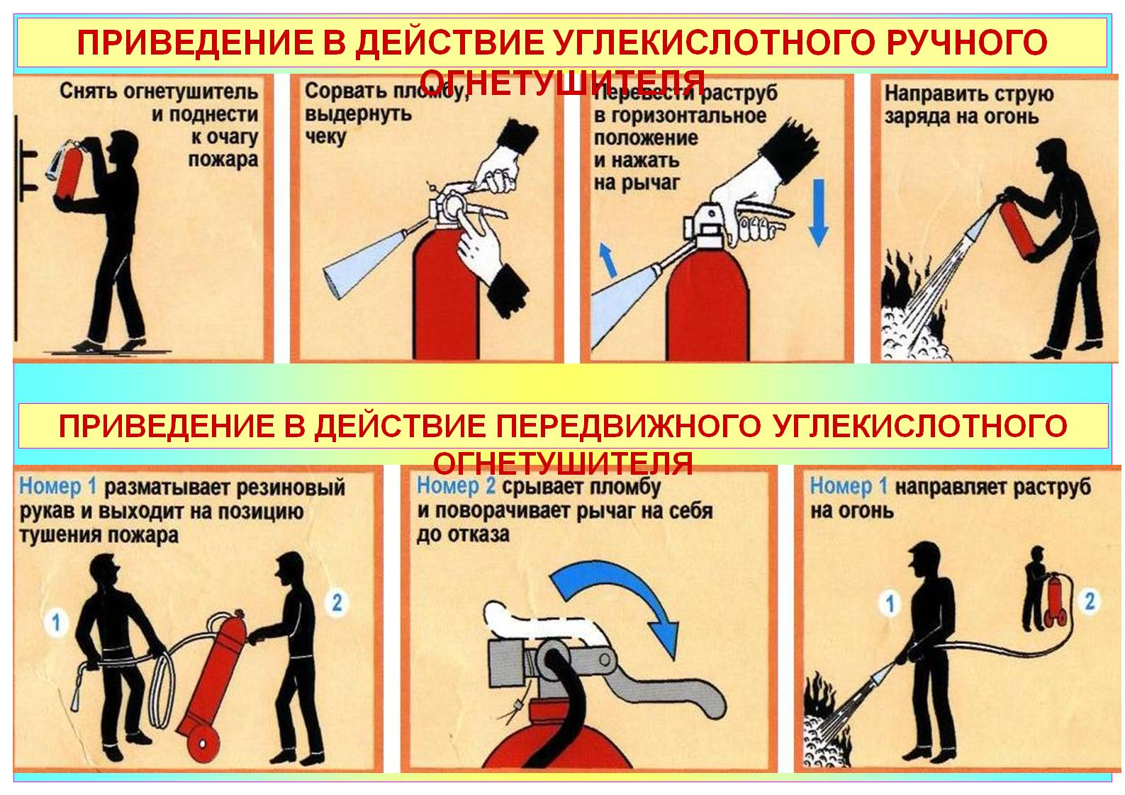Инструкция по использованию огнетушителей скачать