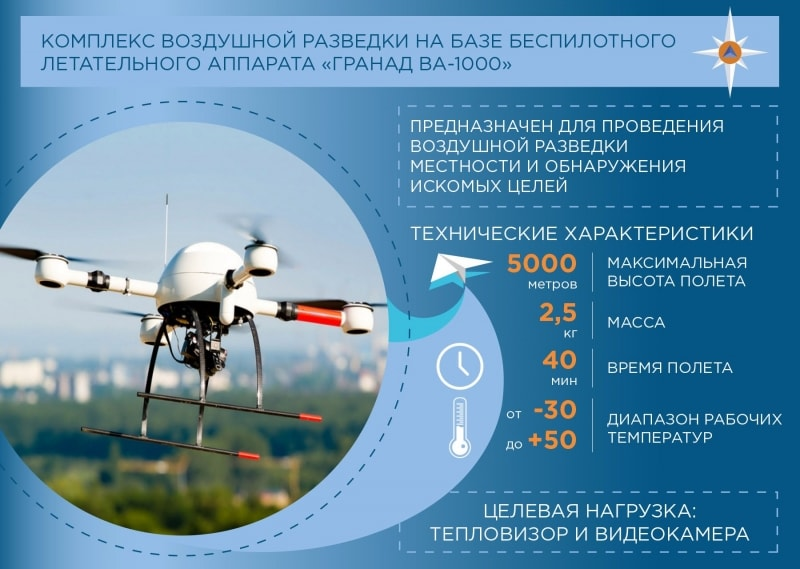 Комплекс воздушной разведки Гранад ВА-1000