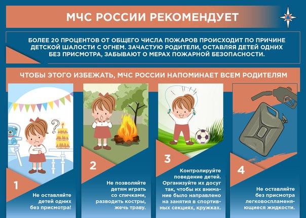 Меры пожарной безопасности для детей