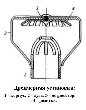 дренчер конструкция