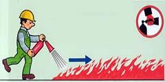 Действия работников и персонала при обнаружении пожара