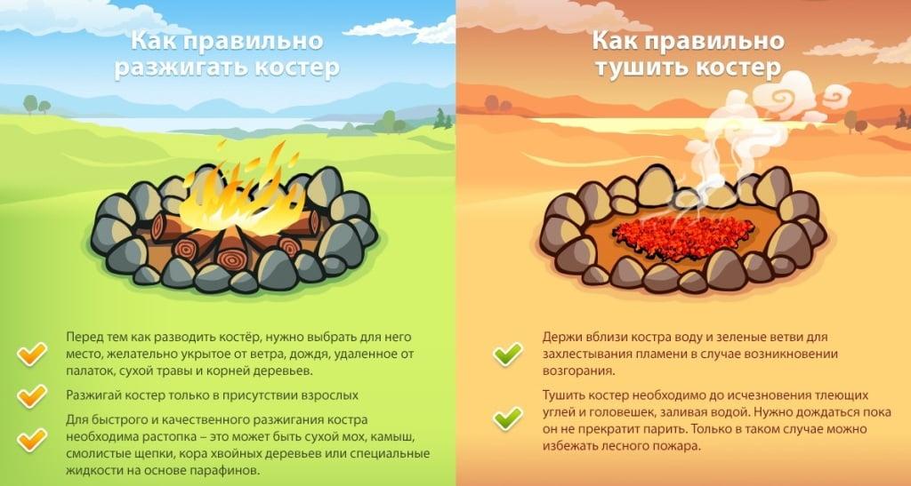 Как правильно тушить и разжигать костер
