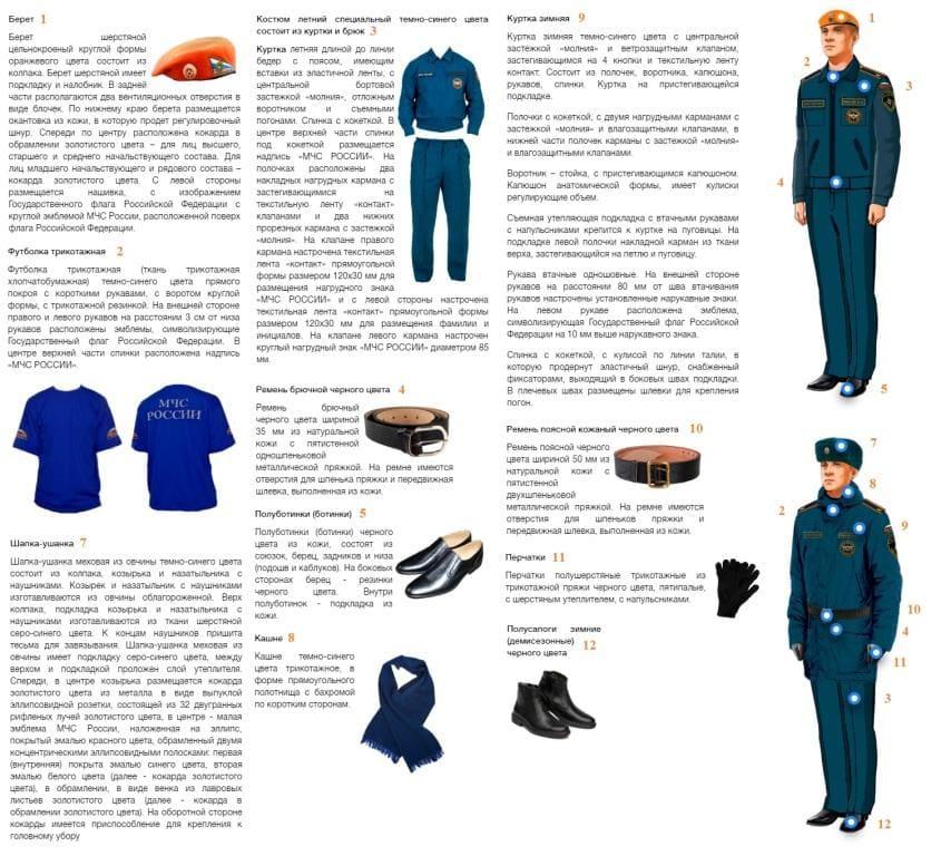 Летняя и зимняя повседневная форма одежды курсантов