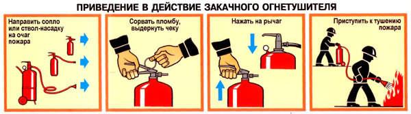 Приведение в действие огнетушителя